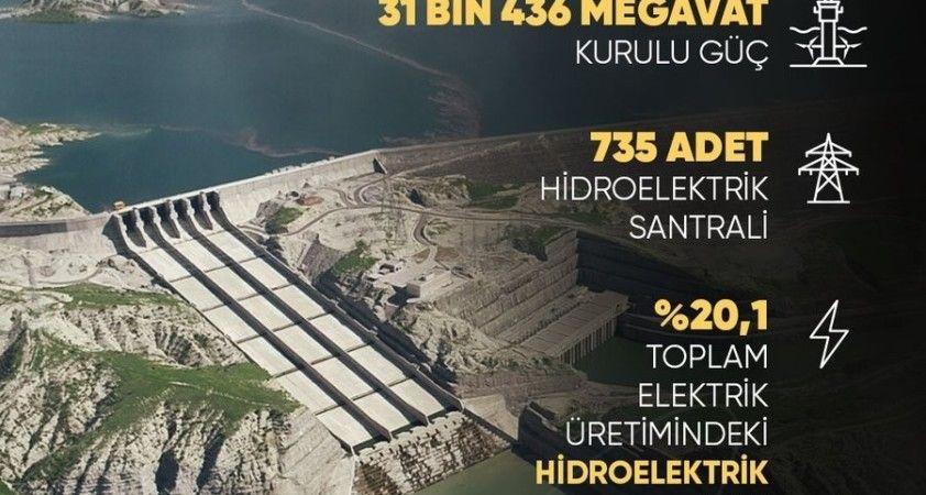 """Cumhurbaşkanı Erdoğan: """"Hidroelektrik kapasitesinde ilk 10 ülke arasındayız"""""""