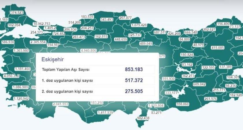 Aşılamada ülke 60 milyonu, Eskişehir 850 bini geçti