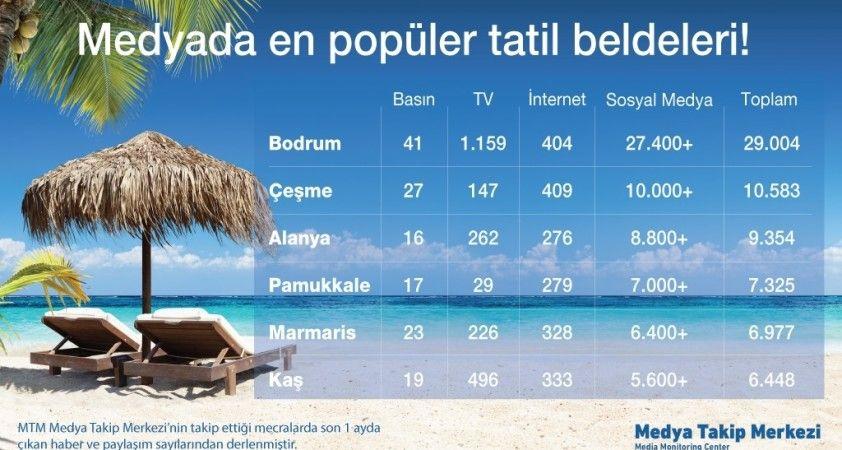 Tatil için Türkler Bodrum'u, yabancılar ise Fethiye'yi tercih ediyor